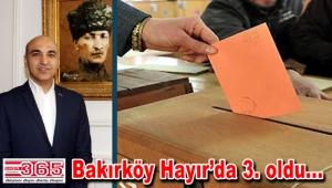 Bakırköy referandumda İstanbul'da 3. oldu..