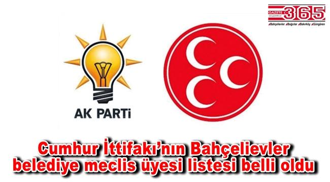 İşte AK Parti Bahçelievler Belediye Meclis Üyesi Adayı Listesi…