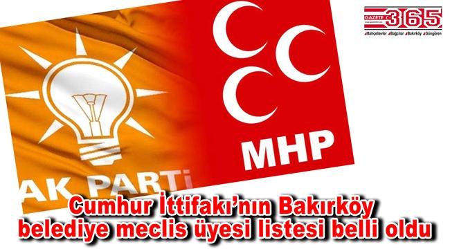 İşte AK Parti Bakırköy Belediye Meclis Üyesi Adayı Listesi…