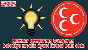 İşte AK Parti Güngören Belediye Meclis Üyesi Adayı Listesi…
