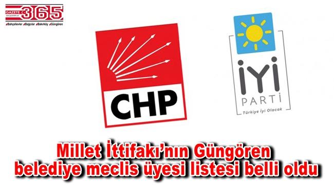 İşte CHP Güngören Belediye Meclis Üyesi Adayı Listesi…